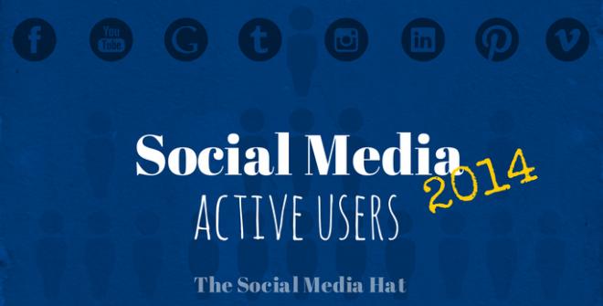 Utilizadores Activos Social Media
